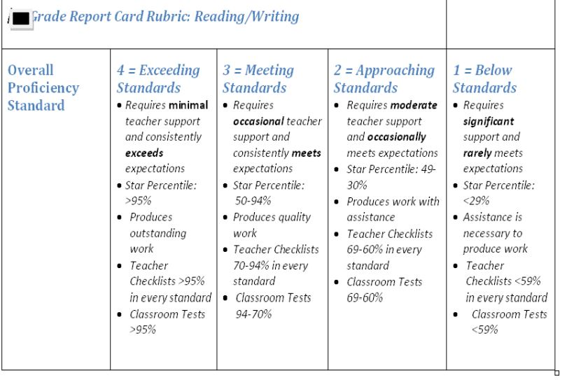 Business card design rubric images card design and card template what the heck are we doing to our children opine i will fpbs rubric reheart images stopboris Image collections